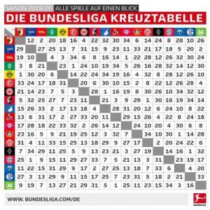 Bundesliga fixtures 2019/2020