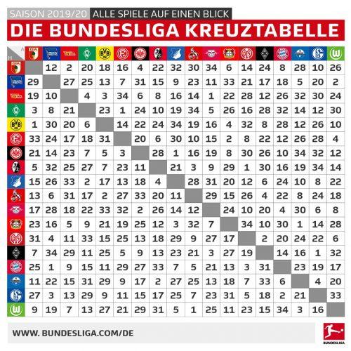 Bundesliga Fixtures 2021/20